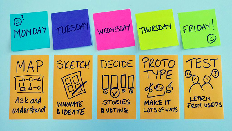 Post it notes from a design sprint